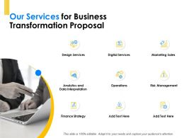 Our Services For Business Transformation Proposal Ppt Powerpoint Introduction