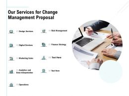 Our Services For Change Management Proposal Ppt Powerpoint Model