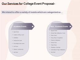 Our Services For College Event Proposal Ppt Powerpoint Presentation Icon Aids
