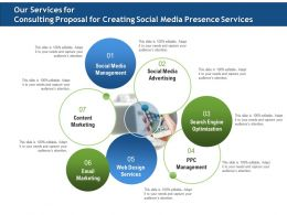 Our Services For Consulting Proposal For Creating Social Media Presence Services Ppt Ideas