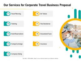 Our Services For Corporate Travel Business Proposal Assistance Ppt Templates