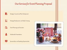 Our Services For Event Planning Proposal Ppt Powerpoint Presentation Ideas