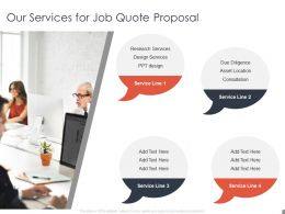 Our Services For Job Quote Proposal Services Ppt Powerpoint Presentation File Display