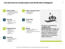 Our Services For Landscapers And Horticulture Designers Ppt Slides