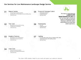 Our Services For Low Maintenance Landscape Design Service Ppt Slides