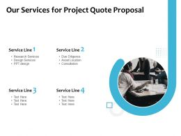 Our Services For Project Quote Proposal Ppt Powerpoint Presentation Gallery Show