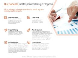 Our Services For Responsive Design Proposal Ppt Powerpoint Presentation Styles