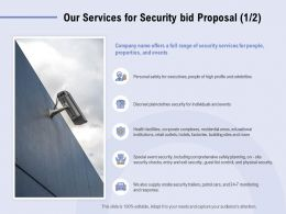 Our Services For Security Bid Proposal Ppt Powerpoint Presentation Infographics