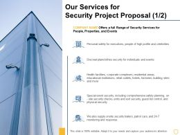 Our Services For Security Project Proposal Events Ppt Powerpoint Presentation Slides