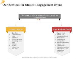 Our Services For Student Engagement Event Ppt Powerpoint Presentation Files