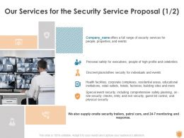 Our Services For The Security Service Proposal Ppt Powerpoint Presentation Slides Example