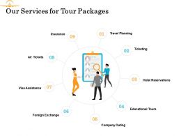 Our Services For Tour Packages Ppt Powerpoint Presentation Gallery Gridlines