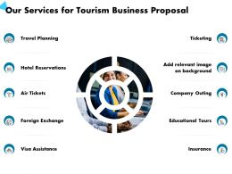 Our Services For Tourism Business Proposal Travel Planning Ppt Powerpoint Presentation Examples