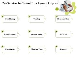 Our Services For Travel Tour Agency Proposal Ppt Powerpoint Presentation Gallery Visual Aids