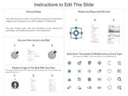 Our Services For Website Editing Proposal Ppt Powerpoint Presentation Ideas Picture