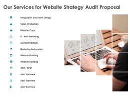 Our Services For Website Strategy Audit Proposal Ppt Powerpoint Presentation Styles Templates