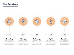 Our Services Ppt Powerpoint Presentation Show Deck