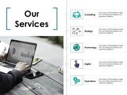 Our Services Ppt Summary Example Topics