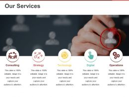 Our Services Presentation Visual Aids