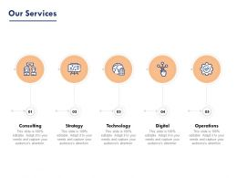Our Services Technology Ppt Powerpoint Presentation Infographic Infographics