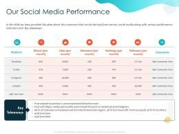Our Social Media Performance Hashtags Ppt Powerpoint Presentation Summary Maker