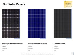 Our Solar Panels Ppt Powerpoint Presentation File Example Introduction