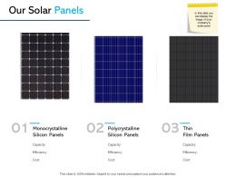 Our Solar Panels Ppt Powerpoint Presentation Icon Background Images