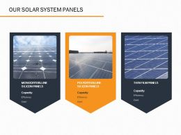Our Solar System Panels Ppt Powerpoint Presentation Slides Layouts