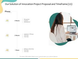 Our Solution Of Innovation Project Proposal And Timeframe Ppt Powerpoint Presentation Summary