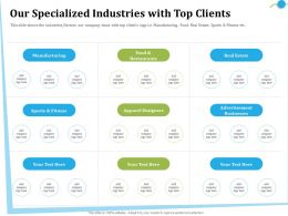 Our Specialized Industries With Top Clients Fitness Ppt Powerpoint Presentation Gallery Tips