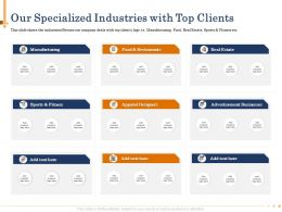 Our Specialized Industries With Top Clients Logo Powerpoint Presentation Maker