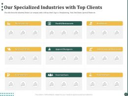 Our Specialized Industries With Top Clients Ppt Powerpoint Presentation Ideas Template