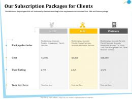 Our Subscription Packages For Clients Filing Ppt Powerpoint Presentation Gallery Deck