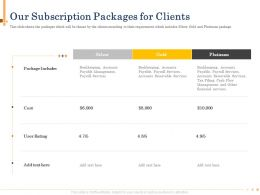 Our Subscription Packages For Clients N493 Powerpoint Presentation Sample