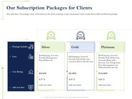 Our Subscription Packages For Clients Package Includes Ppt Powerpoint Icon