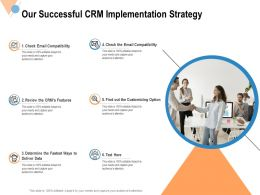 Our Successful CRM Implementation Strategy Ppt Powerpoint Presentation File