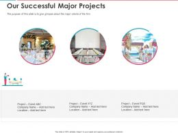 Our Successful Major Projects Ppt Powerpoint Presentation Inspiration Topics