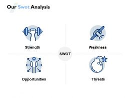 Our Swot Analysis Opportunities Ppt Powerpoint Presentation Icon Diagrams