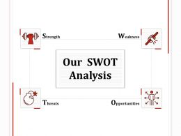 Our Swot Analysis Weakness Ppt Powerpoint Presentation Pictures Tips