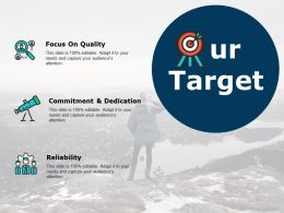 Our Target Focus On Quality Commitment And Dedication