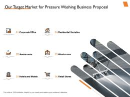 Our Target Market For Pressure Washing Business Proposal Warehouses Powerpoint Slides