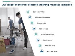 Our Target Market For Pressure Washing Proposal Template Ppt Powerpoint Shapes
