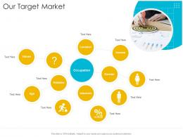 Our Target Market Occupation Startup Company Strategy Ppt Powerpoint Demonstration
