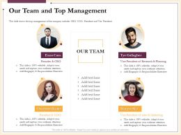 Our Team And Top Management Responsibilities Executive Ppt Powerpoint Presentation Outline