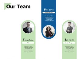 Our Team Communication F82 Ppt Powerpoint Presentation Outline Template