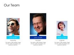 Our Team Communication Introduction F269 Ppt Powerpoint Presentation Pictures Deck