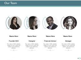 Our Team Communication Introduction Ppt Powerpoint Presentation Ideas Portfolio