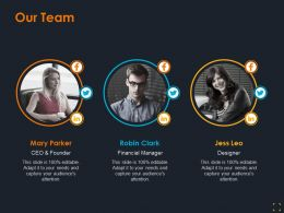Our Team Communication Process Ppt Summary Information