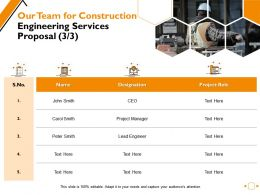 Our Team For Construction Engineering Services Proposal Role Ppt Powerpoint Presentation Summary Designs Download