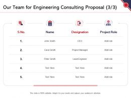 Our Team For Engineering Consulting Proposal Project Ppt Powerpoint Presentation Infographic Template